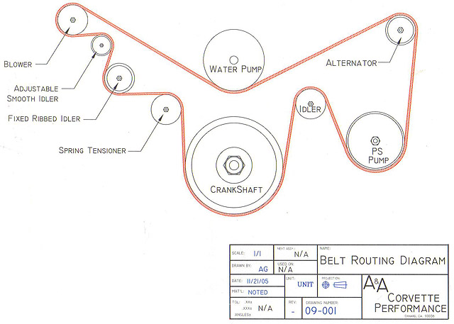 c6 corvette belt diagram c6 corvette radio wiring race specialty designs :: c5 corvette :: forced induction ...